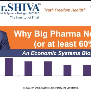 Dr.SHIVA LIVE: This is Why Big Pharma Needs You (at least 60% of YOU).  An Economic Systems Analysis